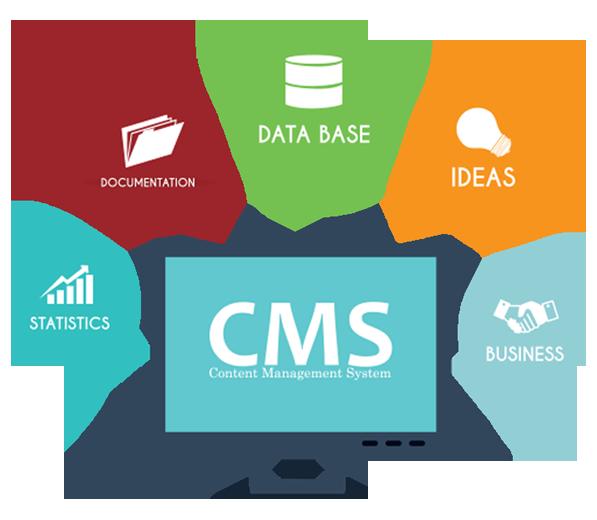 CMS системи